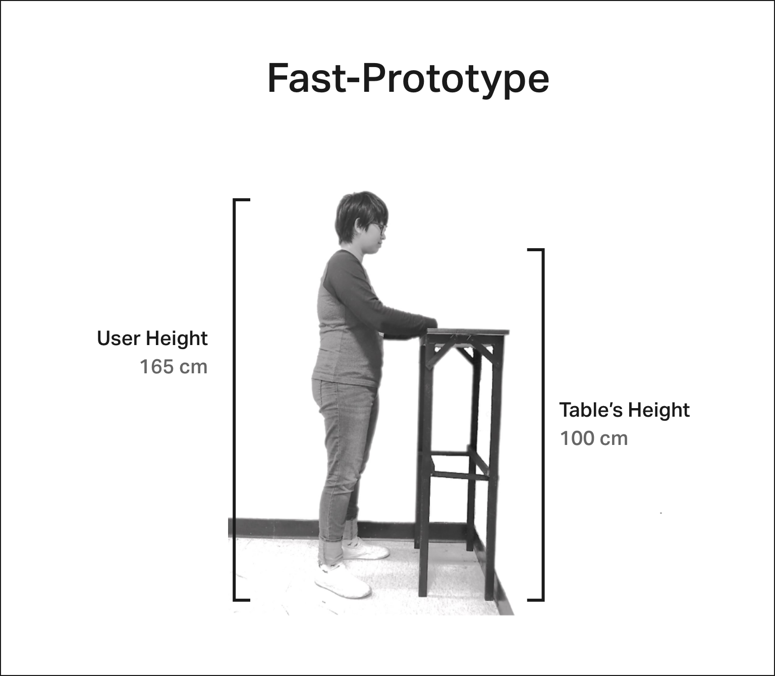 wood-made fast-prototype table and user