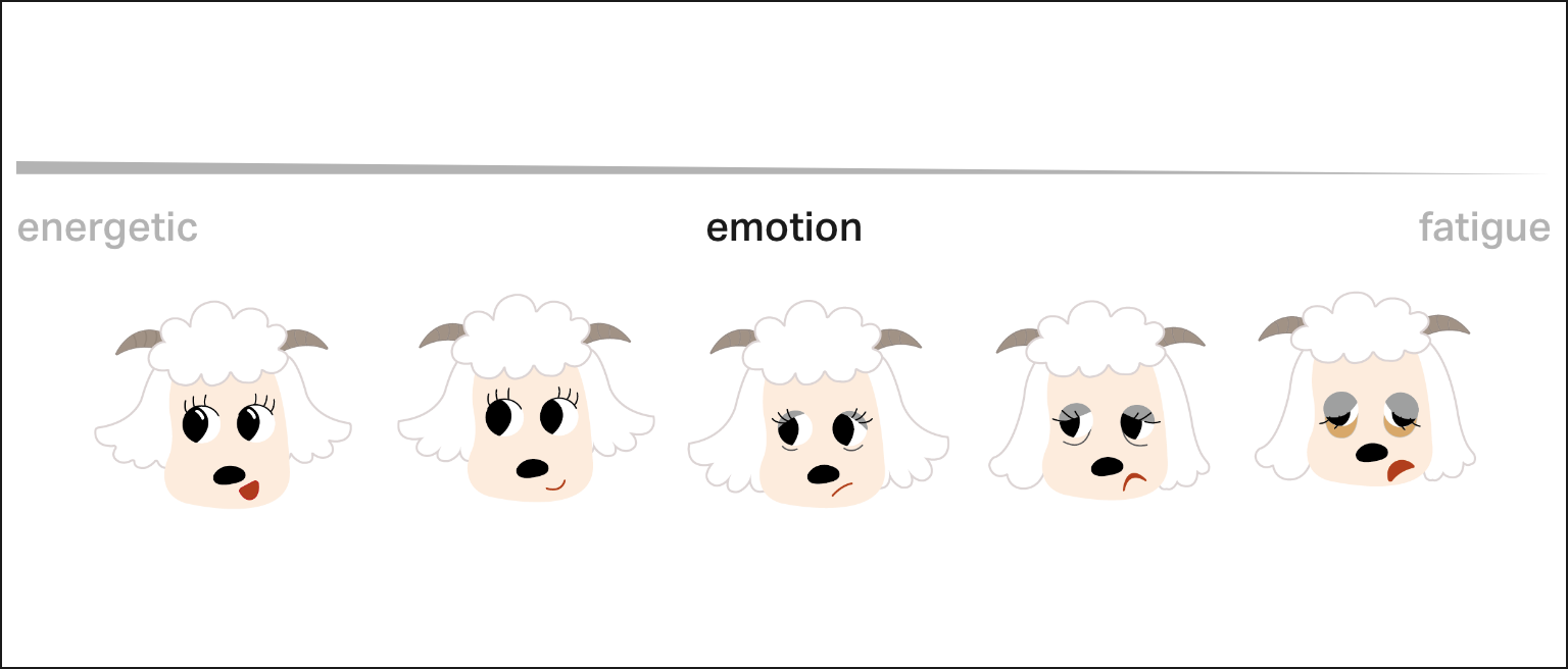 Emotions in mascot